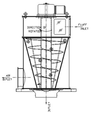 fibre-compactor